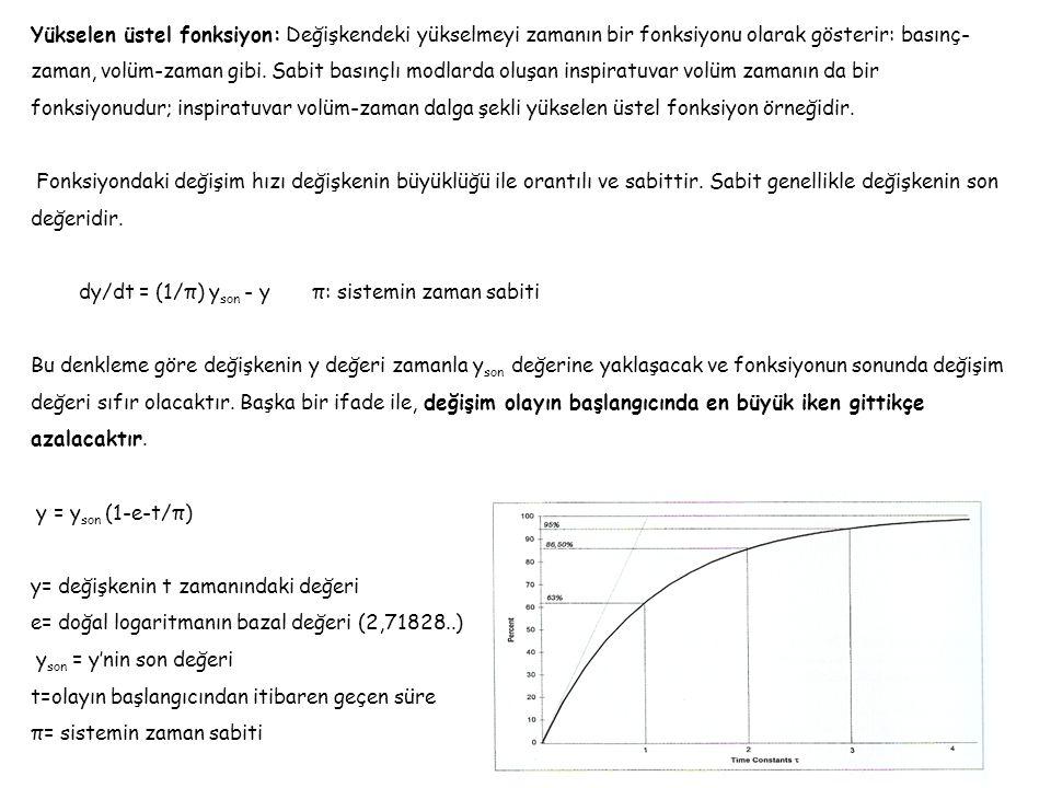 Yükselen üstel fonksiyon: Değişkendeki yükselmeyi zamanın bir fonksiyonu olarak gösterir: basınç-zaman, volüm-zaman gibi.