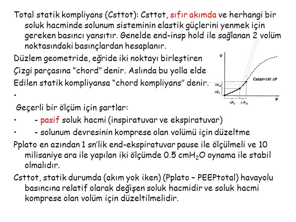 Total statik kompliyans (Csttot): Csttot, sıfır akımda ve herhangi bir soluk hacminde solunum sisteminin elastik güçlerini yenmek için gereken basıncı yansıtır. Genelde end-insp hold ile sağlanan 2 volüm noktasındaki basınçlardan hesaplanır.