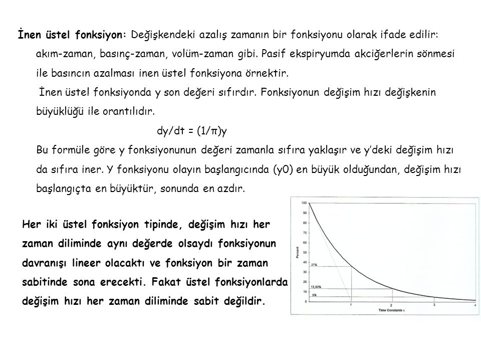 İnen üstel fonksiyon: Değişkendeki azalış zamanın bir fonksiyonu olarak ifade edilir: akım-zaman, basınç-zaman, volüm-zaman gibi. Pasif ekspiryumda akciğerlerin sönmesi ile basıncın azalması inen üstel fonksiyona örnektir. İnen üstel fonksiyonda y son değeri sıfırdır. Fonksiyonun değişim hızı değişkenin büyüklüğü ile orantılıdır. dy/dt = (1/π)y Bu formüle göre y fonksiyonunun değeri zamanla sıfıra yaklaşır ve y'deki değişim hızı da sıfıra iner. Y fonksiyonu olayın başlangıcında (y0) en büyük olduğundan, değişim hızı başlangıçta en büyüktür, sonunda en azdır.