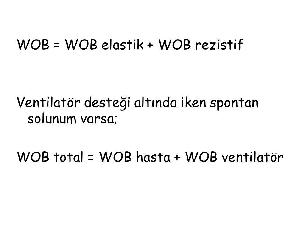 WOB = WOB elastik + WOB rezistif