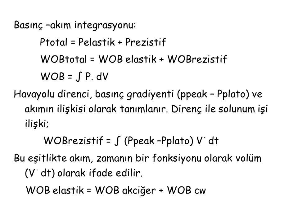 Basınç –akım integrasyonu:
