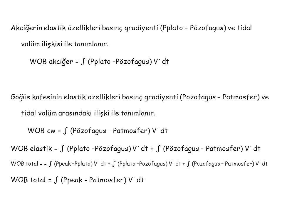 WOB akciğer = ∫ (Pplato –Pözofagus) V˙dt