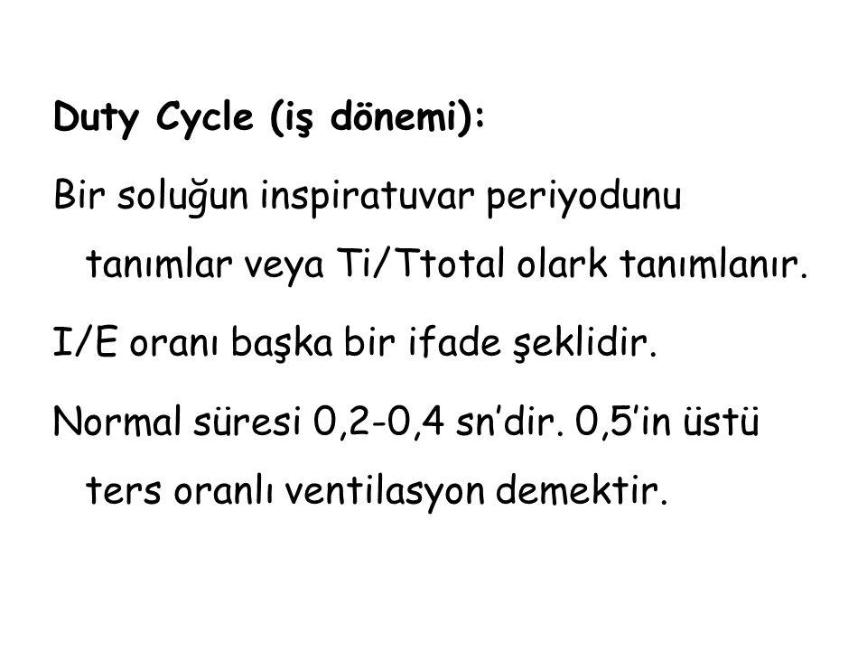 Duty Cycle (iş dönemi):