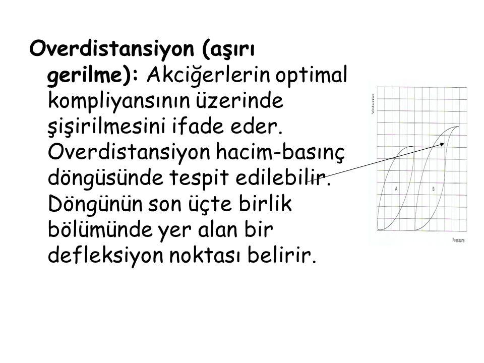 Overdistansiyon (aşırı gerilme): Akciğerlerin optimal kompliyansının üzerinde şişirilmesini ifade eder.