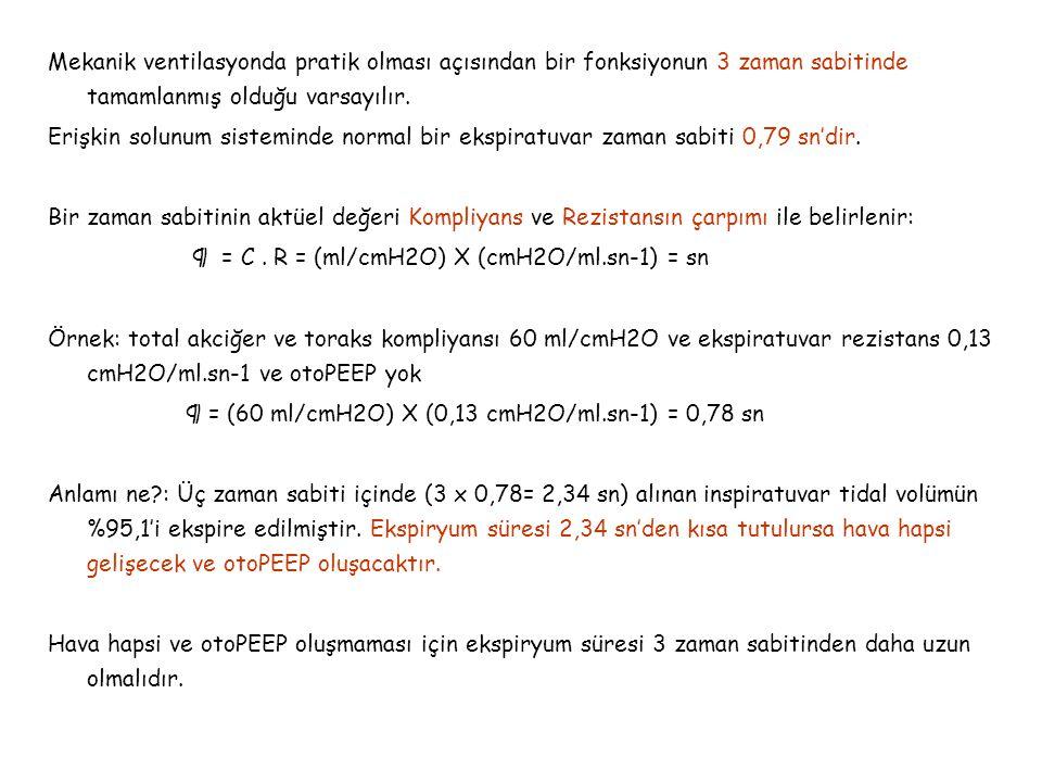 Mekanik ventilasyonda pratik olması açısından bir fonksiyonun 3 zaman sabitinde tamamlanmış olduğu varsayılır.