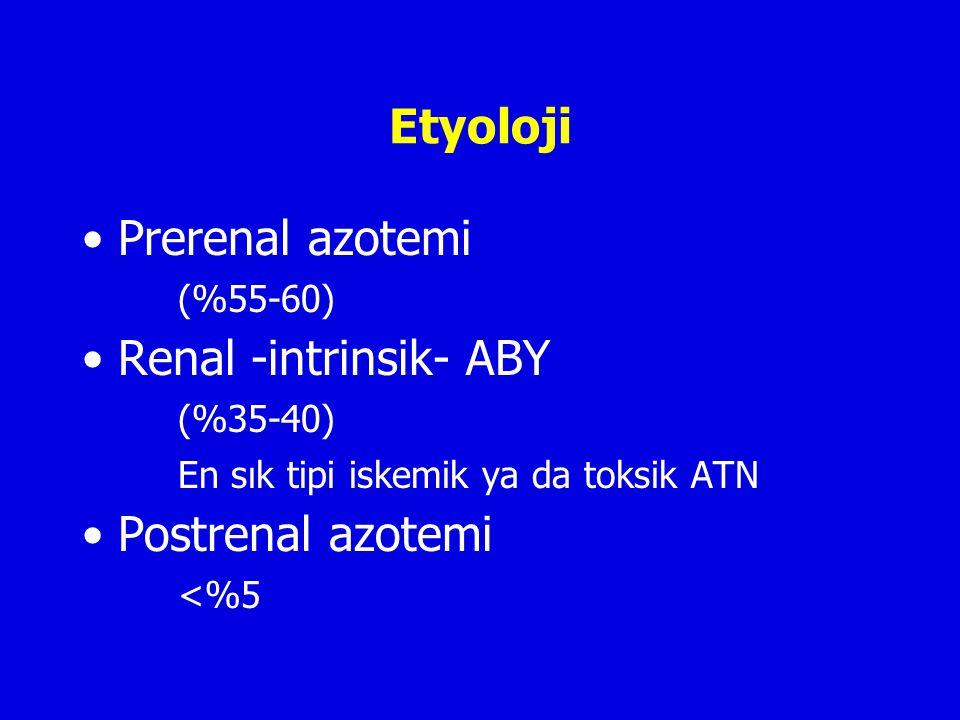 Etyoloji Prerenal azotemi Renal -intrinsik- ABY Postrenal azotemi