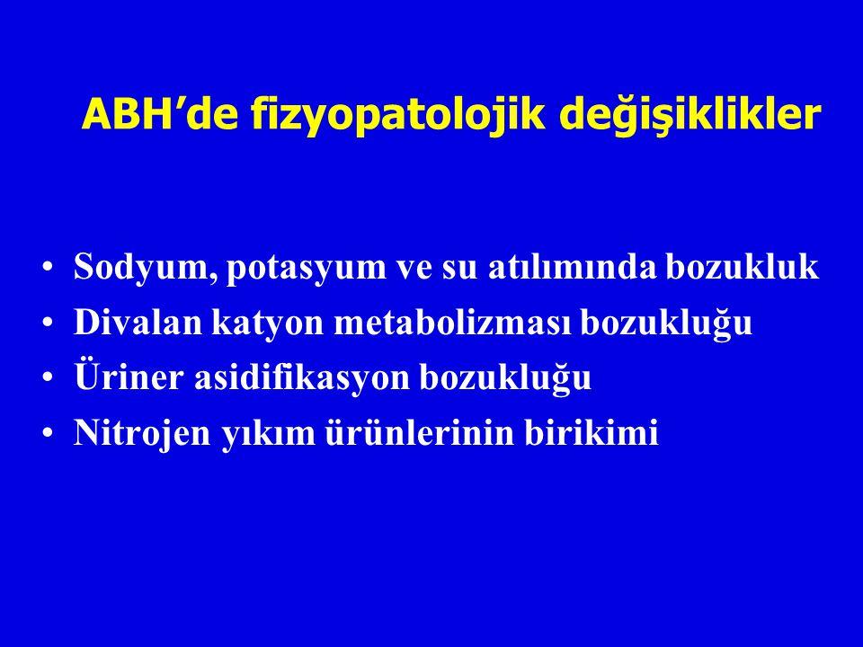 ABH'de fizyopatolojik değişiklikler