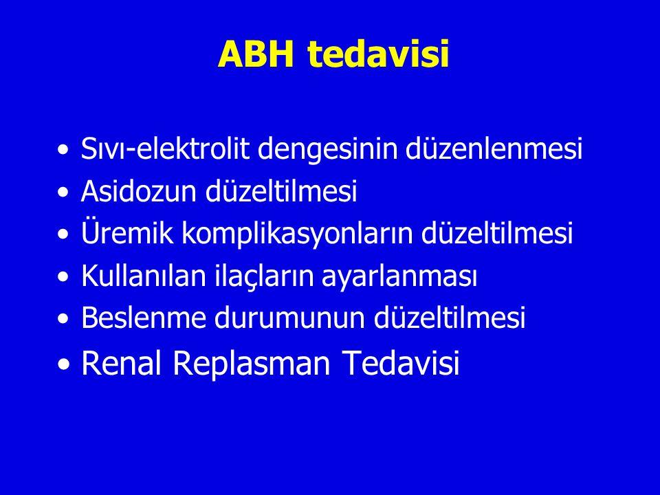 ABH tedavisi Renal Replasman Tedavisi