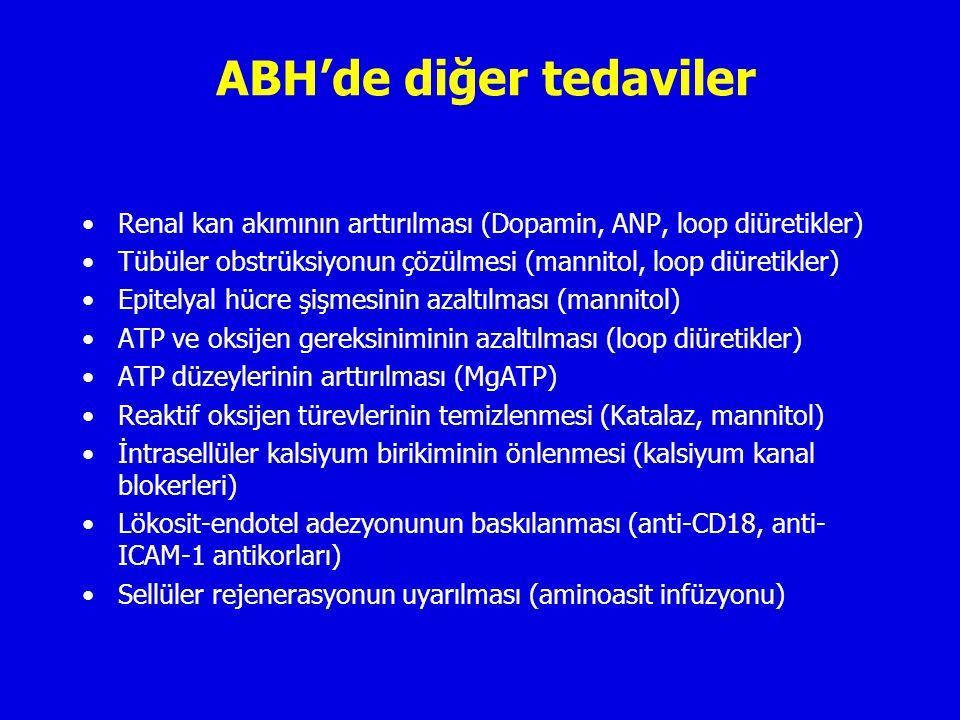 ABH'de diğer tedaviler