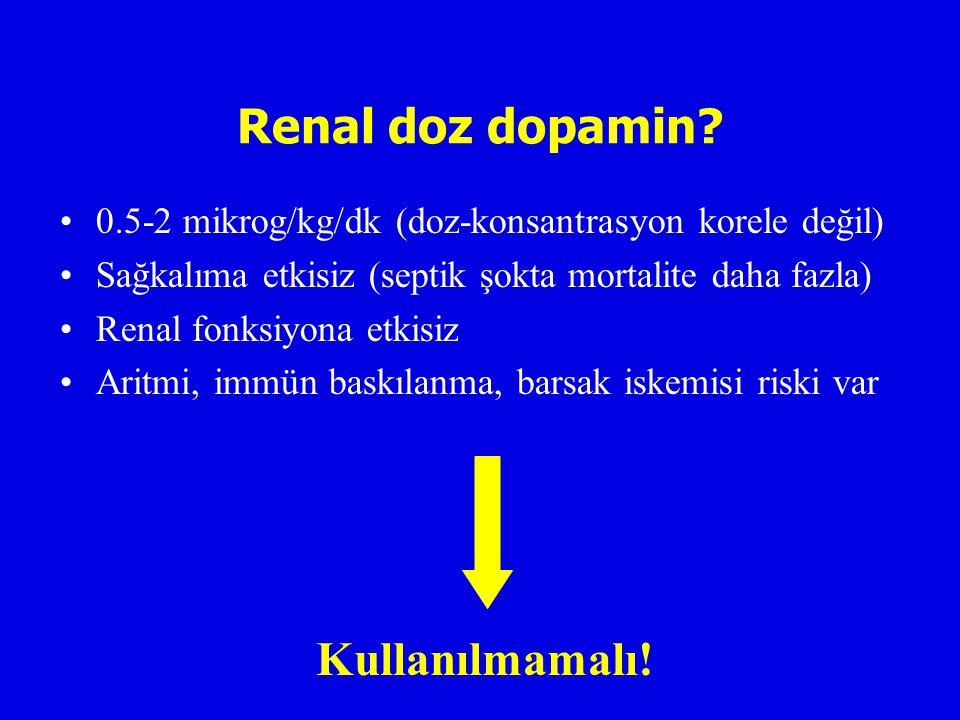 Renal doz dopamin Kullanılmamalı!