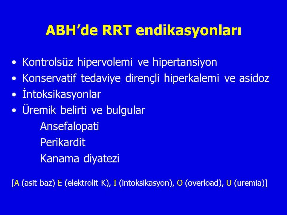 ABH'de RRT endikasyonları