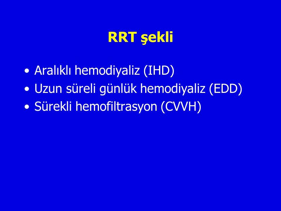 RRT şekli Aralıklı hemodiyaliz (IHD)