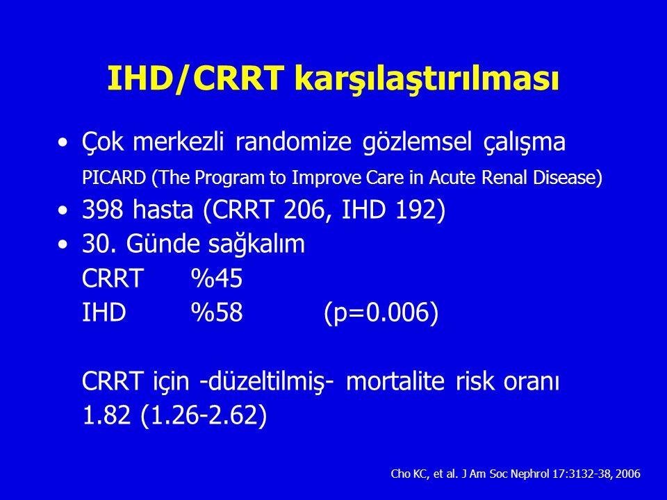 IHD/CRRT karşılaştırılması