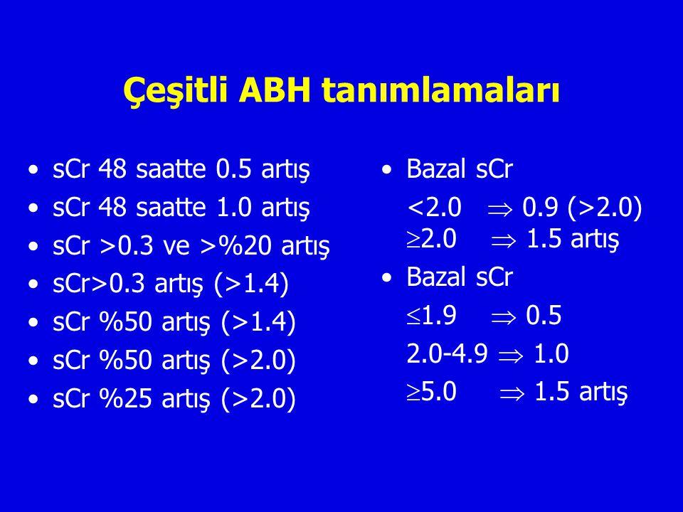 Çeşitli ABH tanımlamaları