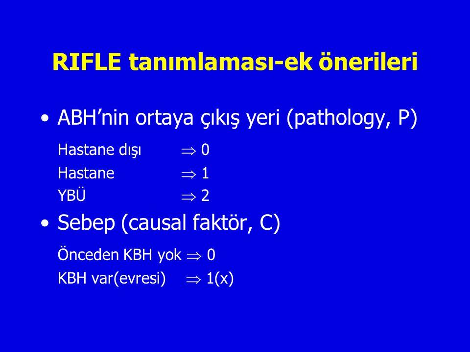 RIFLE tanımlaması-ek önerileri