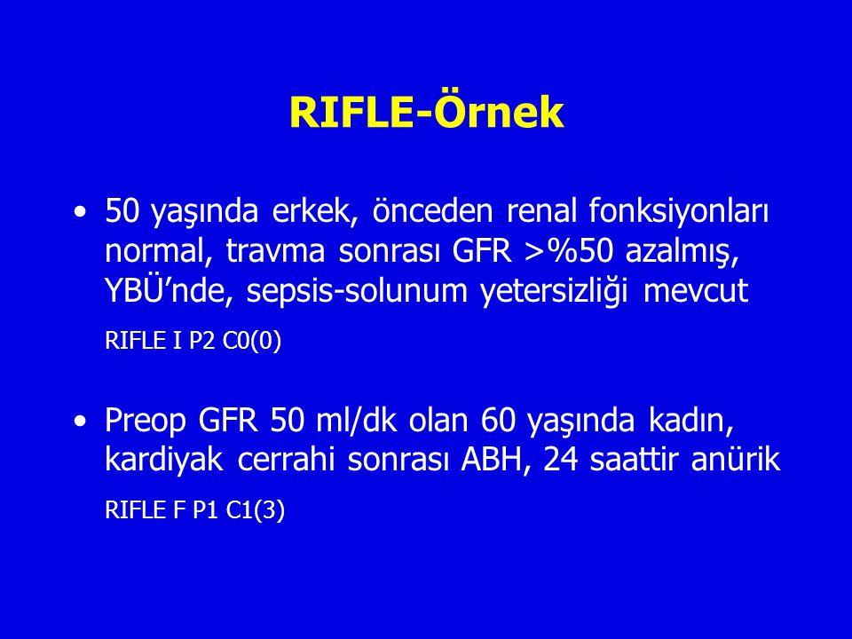 RIFLE-Örnek 50 yaşında erkek, önceden renal fonksiyonları normal, travma sonrası GFR >%50 azalmış, YBÜ'nde, sepsis-solunum yetersizliği mevcut.