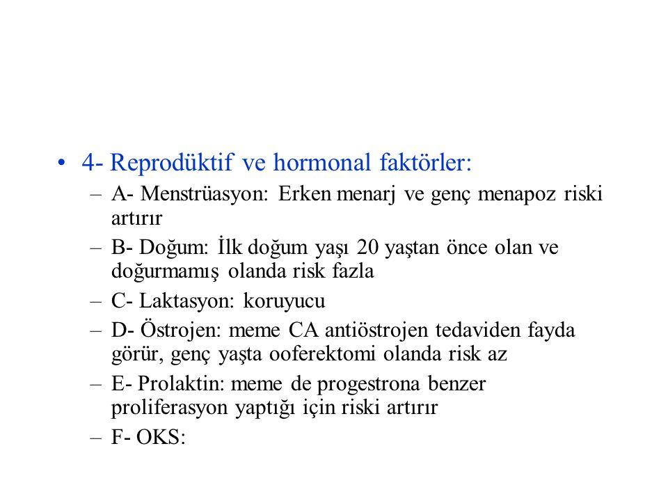 4- Reprodüktif ve hormonal faktörler: