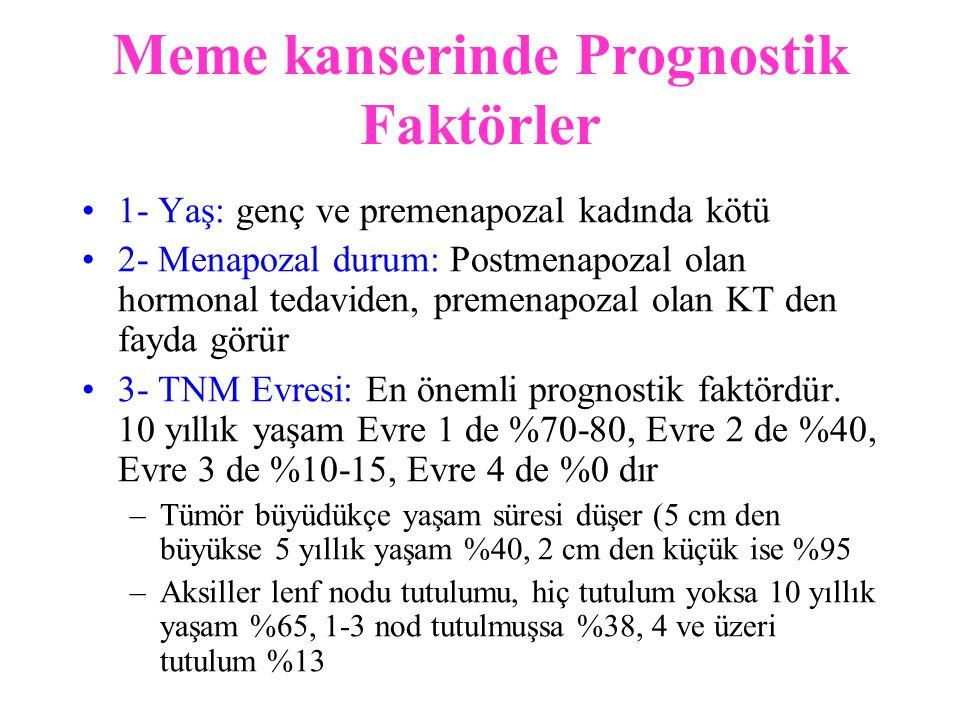 Meme kanserinde Prognostik Faktörler