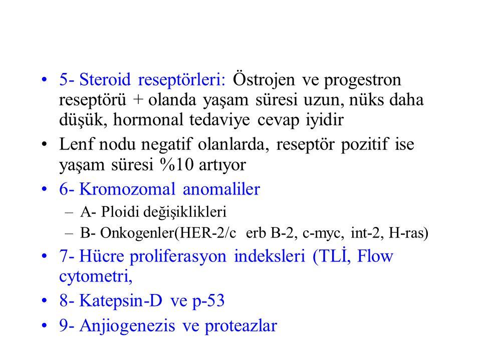6- Kromozomal anomaliler