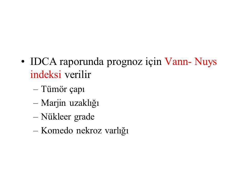 IDCA raporunda prognoz için Vann- Nuys indeksi verilir