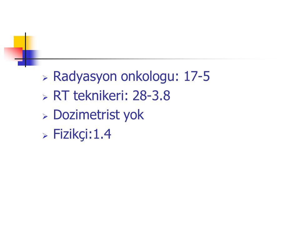 Radyasyon onkologu: 17-5 RT teknikeri: 28-3.8 Dozimetrist yok Fizikçi:1.4