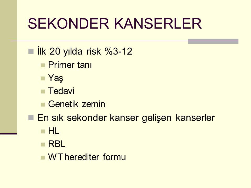 SEKONDER KANSERLER İlk 20 yılda risk %3-12
