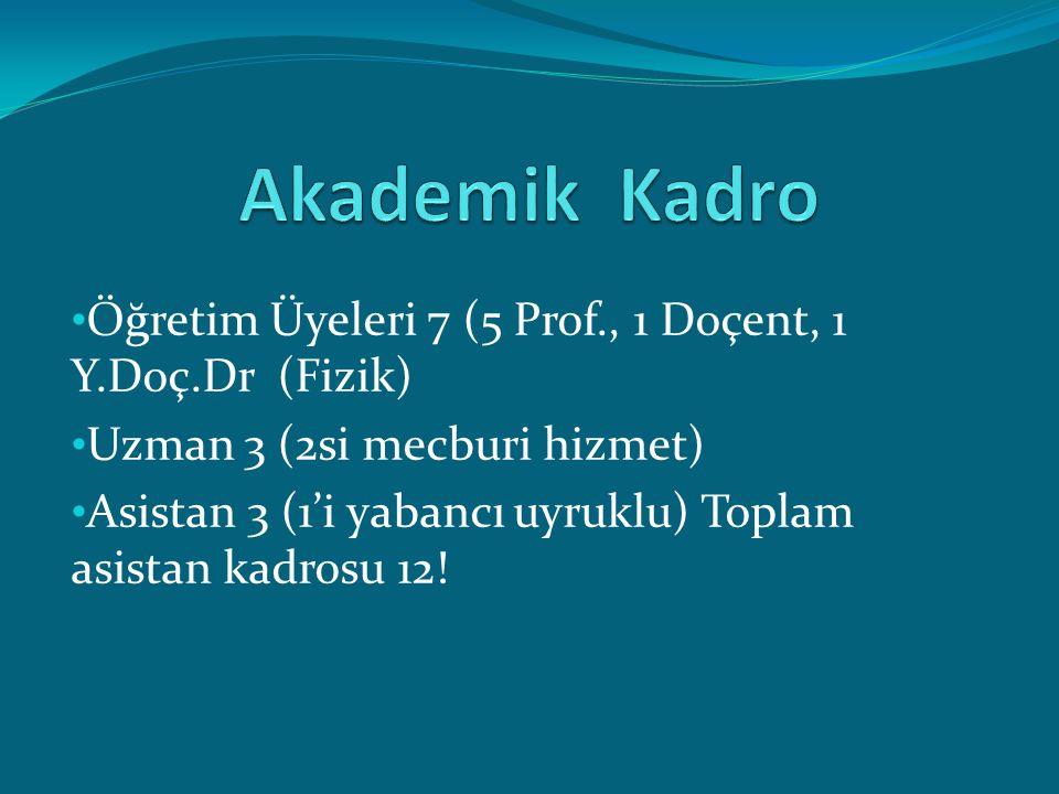 Akademik Kadro Öğretim Üyeleri 7 (5 Prof., 1 Doçent, 1 Y.Doç.Dr (Fizik) Uzman 3 (2si mecburi hizmet)