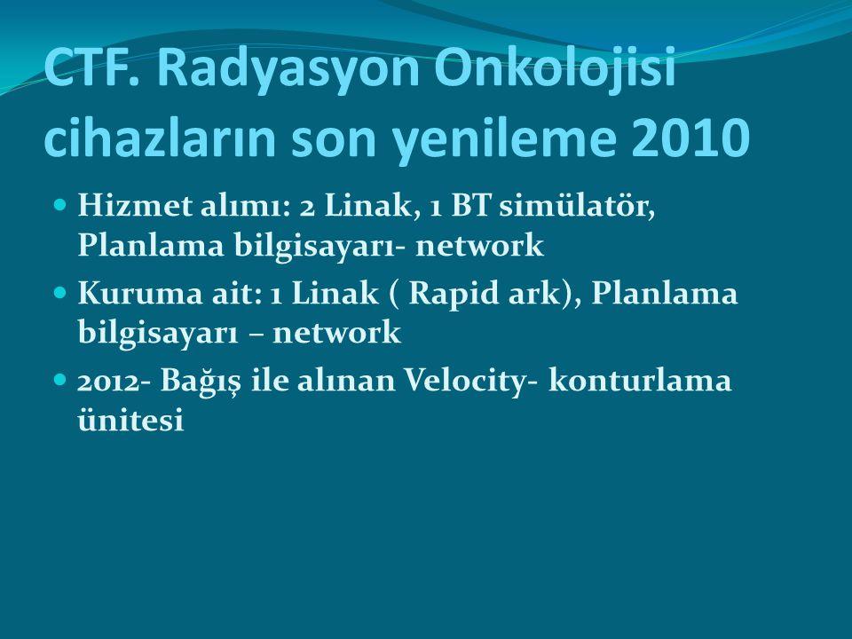 CTF. Radyasyon Onkolojisi cihazların son yenileme 2010