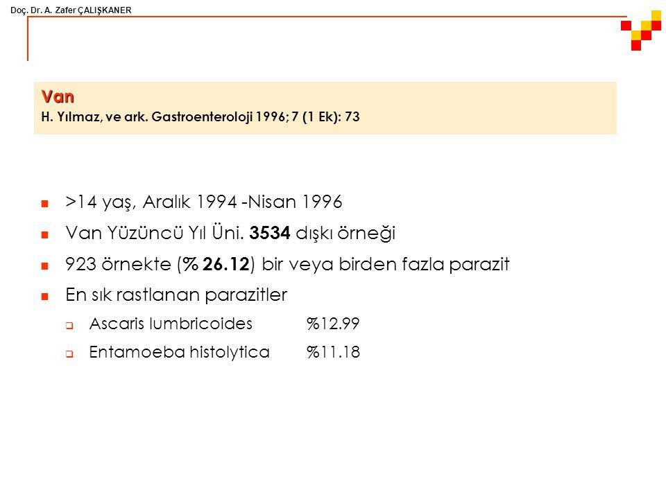 Van H. Yılmaz, ve ark. Gastroenteroloji 1996; 7 (1 Ek): 73
