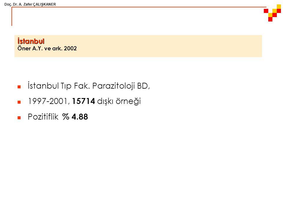 İstanbul Tıp Fak. Parazitoloji BD, 1997-2001, 15714 dışkı örneği
