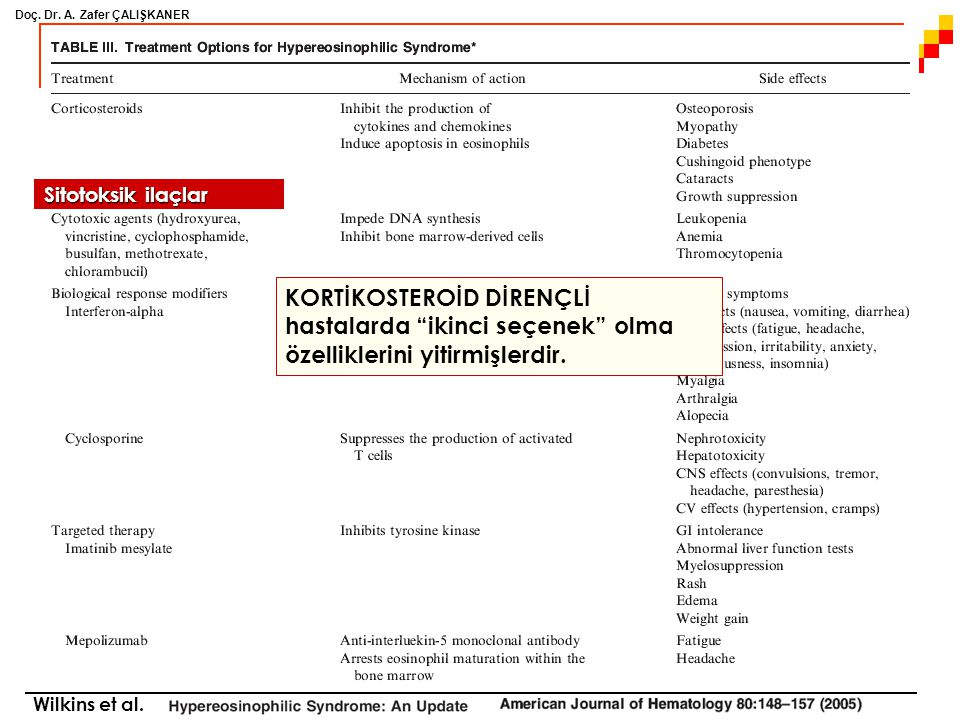 Sitotoksik ilaçlar KORTİKOSTEROİD DİRENÇLİ hastalarda ikinci seçenek olma özelliklerini yitirmişlerdir.