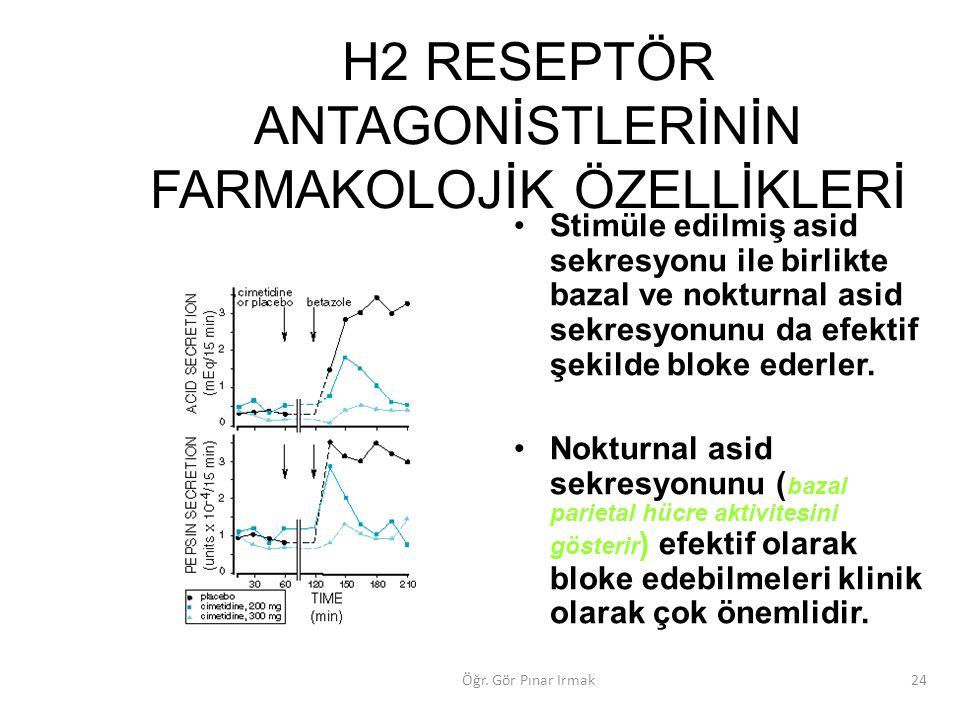 H2 RESEPTÖR ANTAGONİSTLERİNİN FARMAKOLOJİK ÖZELLİKLERİ