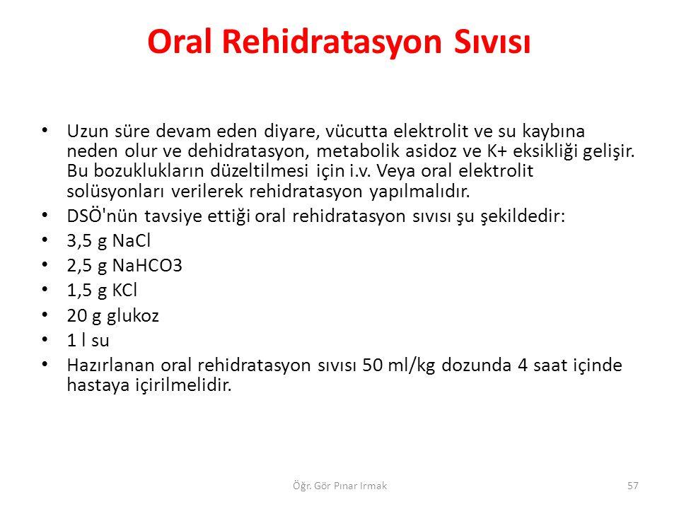 Oral Rehidratasyon Sıvısı