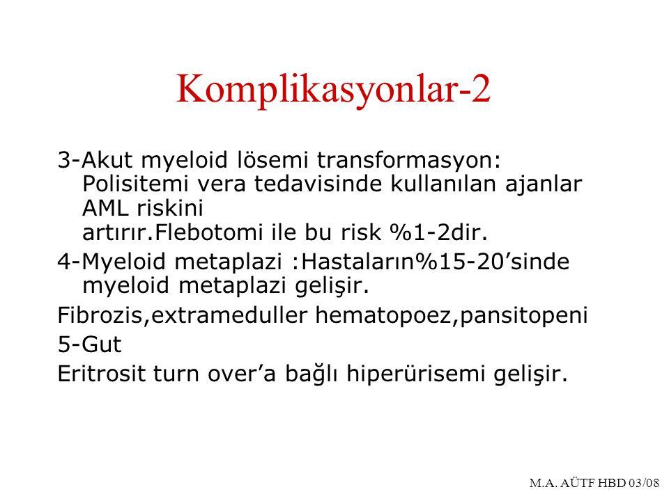 Komplikasyonlar-2