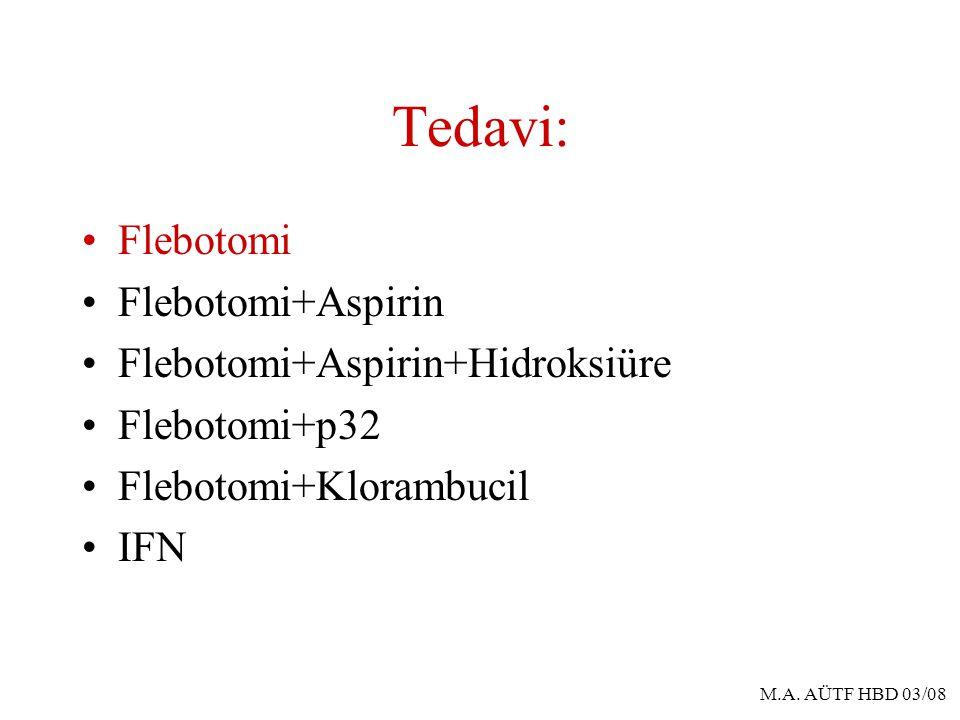 Tedavi: Flebotomi Flebotomi+Aspirin Flebotomi+Aspirin+Hidroksiüre