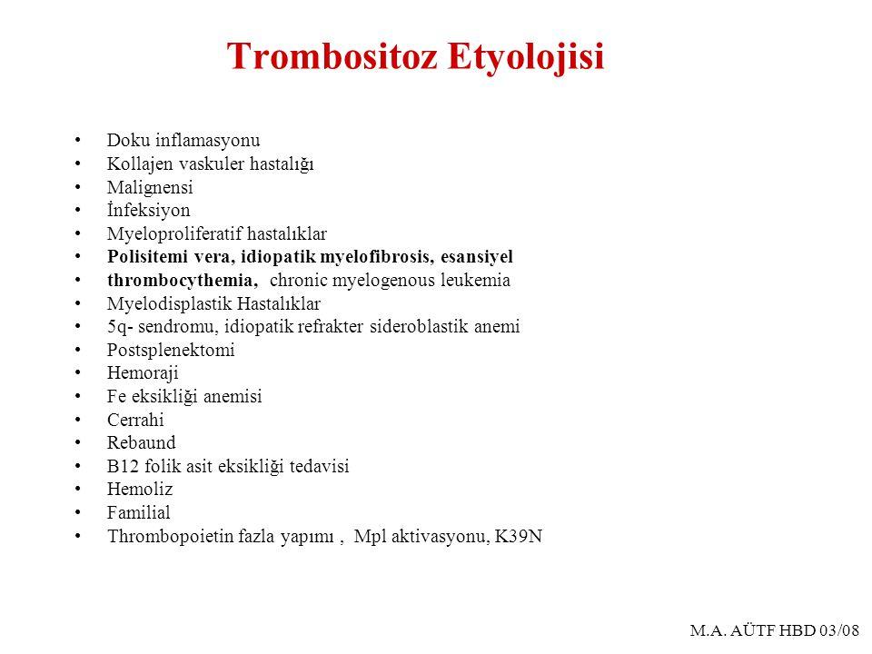 Trombositoz Etyolojisi