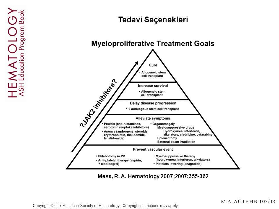 Tedavi Seçenekleri Mesa, R. A. Hematology 2007;2007:355-362
