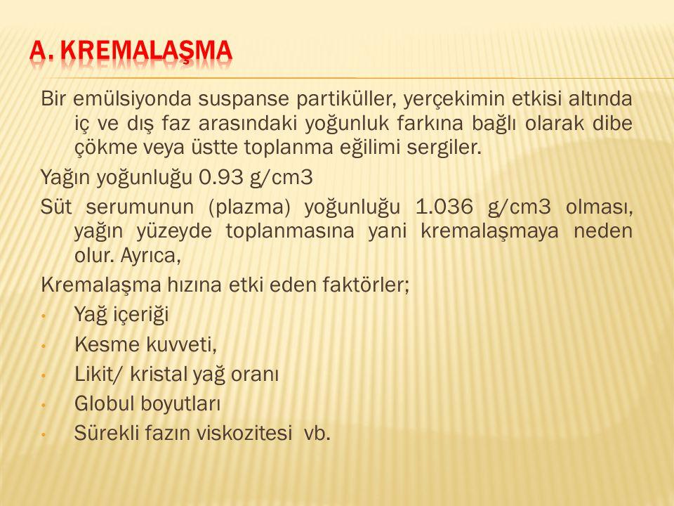 a. Kremalaşma