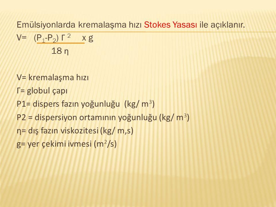 Emülsiyonlarda kremalaşma hızı Stokes Yasası ile açıklanır