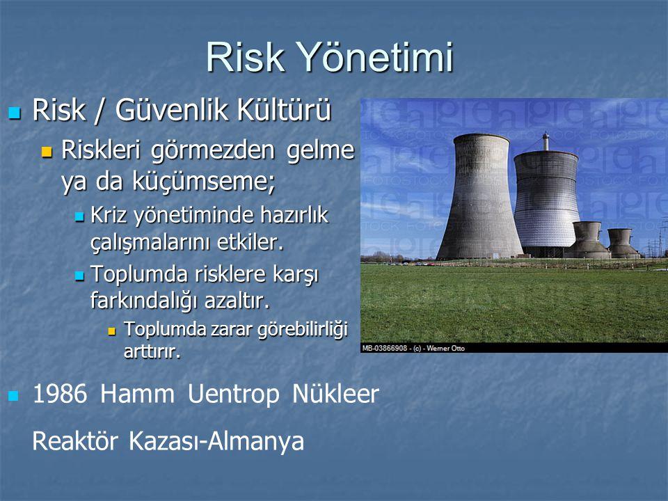Risk Yönetimi Risk / Güvenlik Kültürü