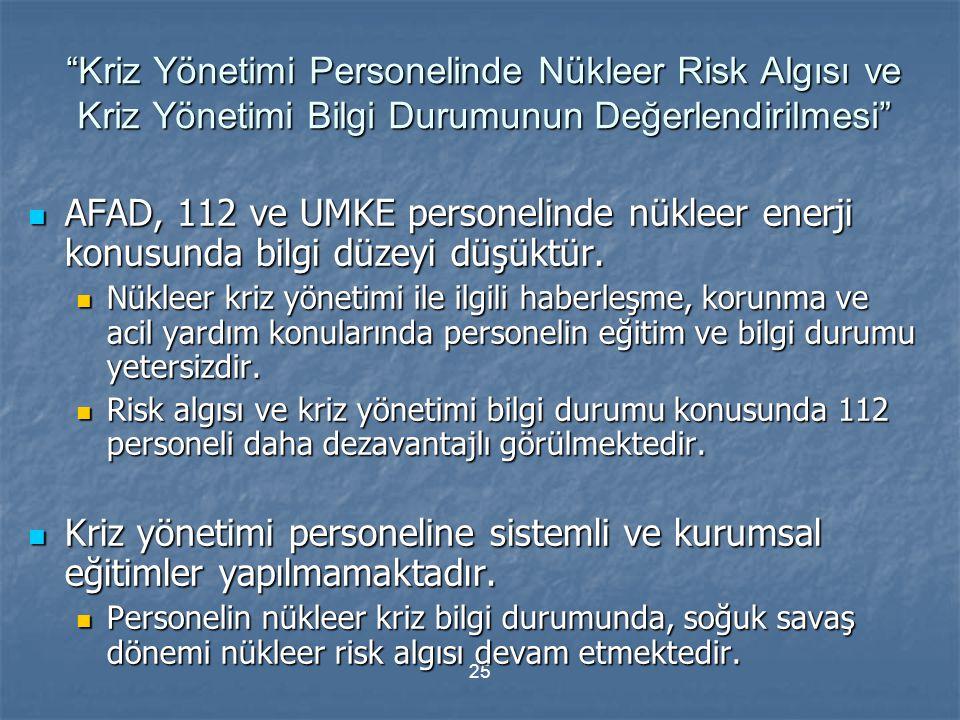 Kriz Yönetimi Personelinde Nükleer Risk Algısı ve Kriz Yönetimi Bilgi Durumunun Değerlendirilmesi