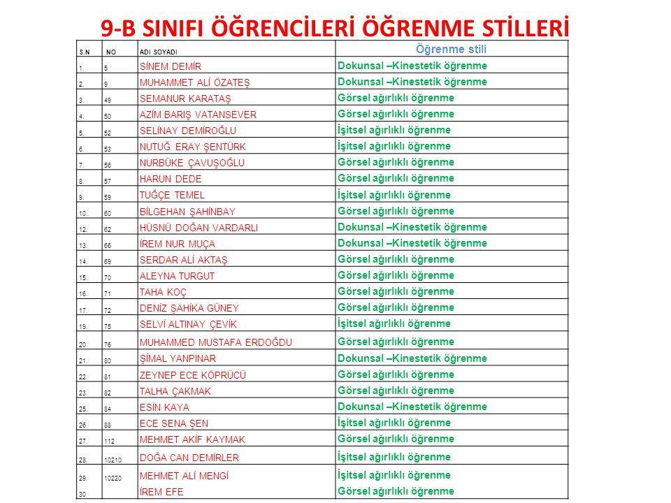 9-B SINIFI ÖĞRENCİLERİ ÖĞRENME STİLLERİ