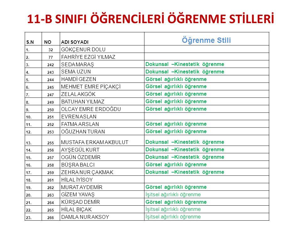 11-B SINIFI ÖĞRENCİLERİ ÖĞRENME STİLLERİ