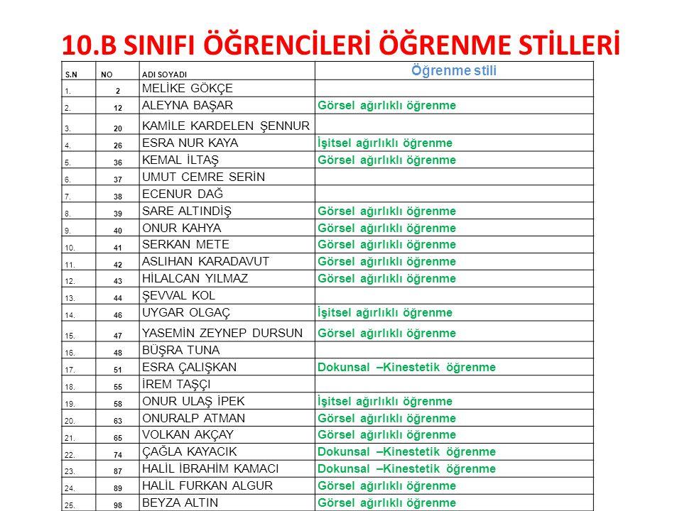10.B SINIFI ÖĞRENCİLERİ ÖĞRENME STİLLERİ