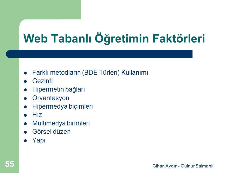Web Tabanlı Öğretimin Faktörleri
