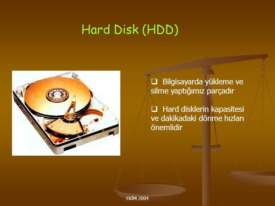 Hard Disk (HDD) Bilgisayarda yükleme ve silme yaptığımız parçadır