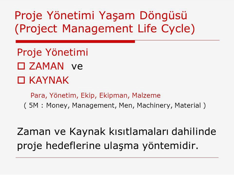 Proje Yönetimi Yaşam Döngüsü (Project Management Life Cycle)