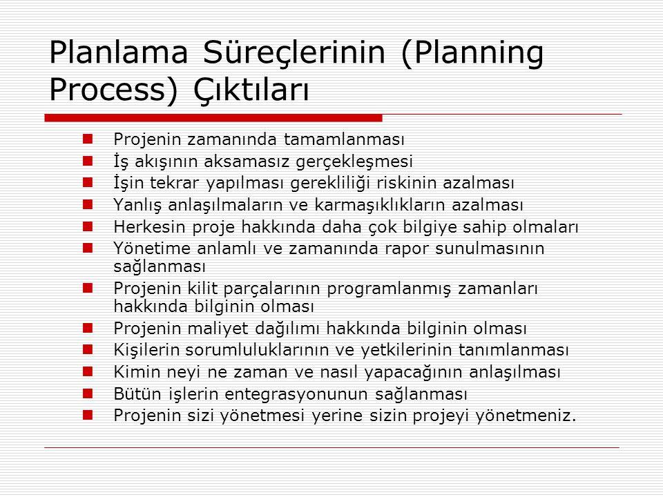 Planlama Süreçlerinin (Planning Process) Çıktıları