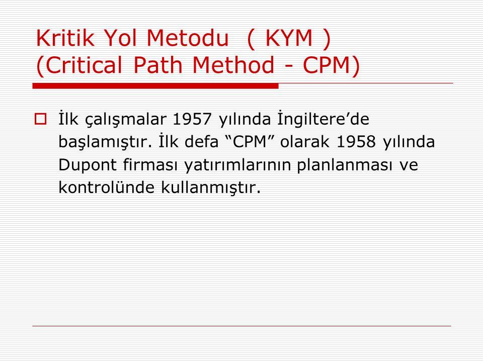 Kritik Yol Metodu ( KYM ) (Critical Path Method - CPM)