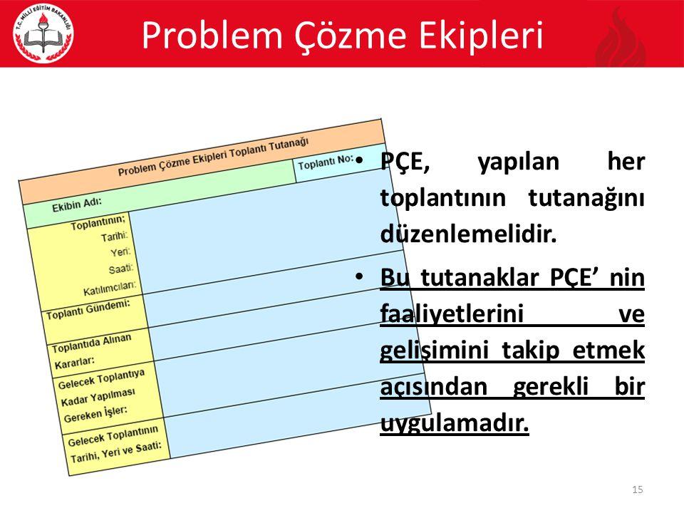 Problem Çözme Ekipleri